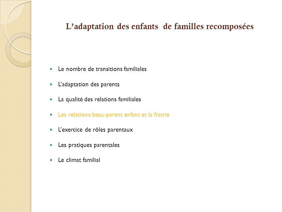 Ladaptation des enfants de familles recomposées Le nombre de transitions familiales Ladaptation des parents La qualité des relations familiales Les re