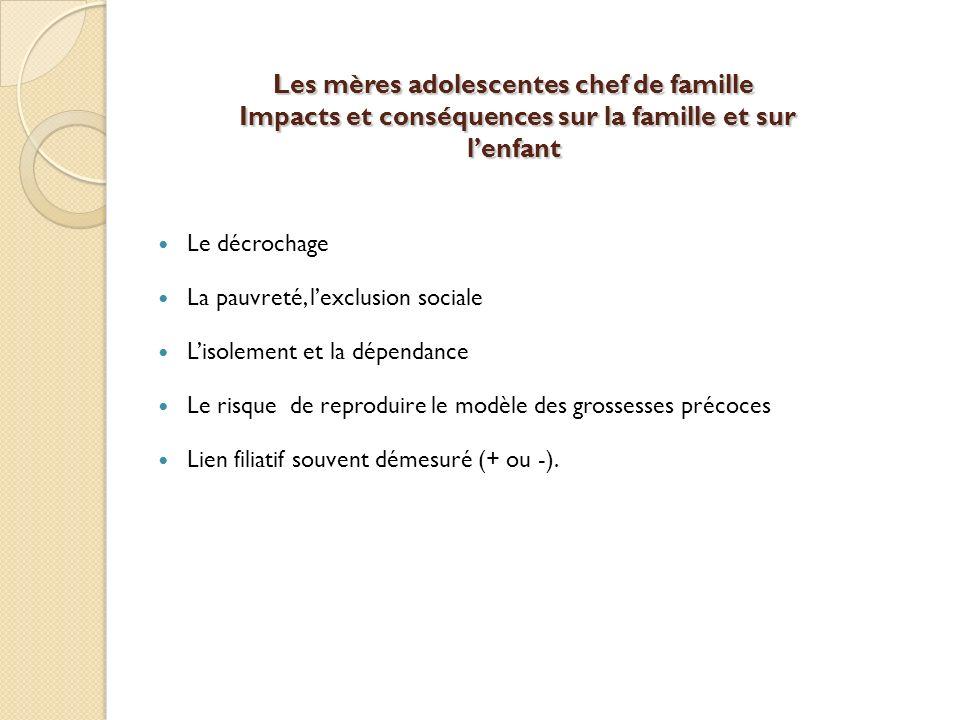 Les mères adolescentes chef de famille Impacts et conséquences sur la famille et sur lenfant Le décrochage La pauvreté, lexclusion sociale Lisolement
