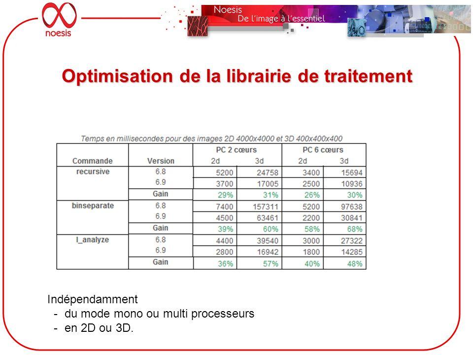Optimisation de la librairie de traitement Indépendamment - du mode mono ou multi processeurs - en 2D ou 3D.