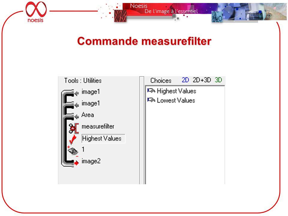 Commande measurefilter