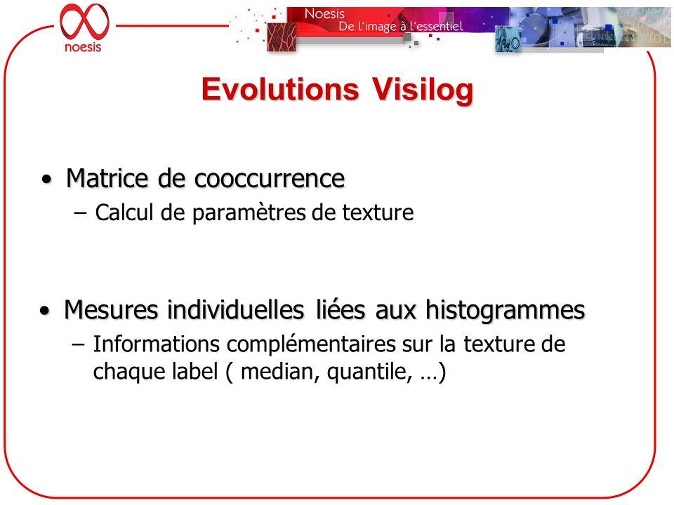 Evolutions Visilog Matrice de cooccurrenceMatrice de cooccurrence –Calcul de paramètres de texture Mesures individuelles liées aux histogrammesMesures