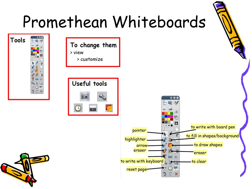 Promethean Whiteboards