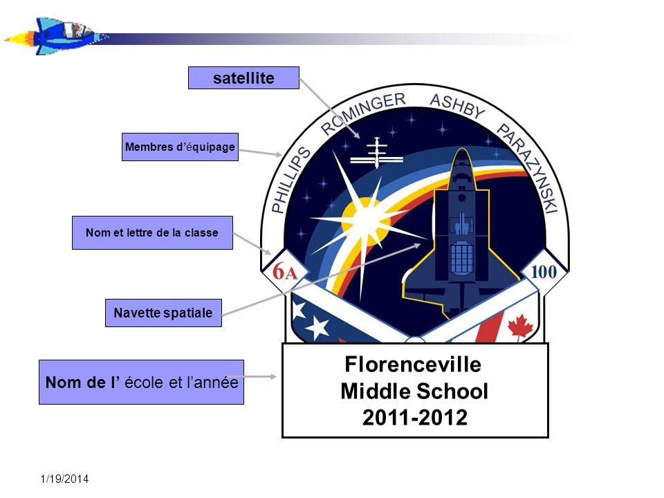 1/19/2014 Nom et lettre de la classe Membres déquipage Navette spatiale satellite Nom de l école et lannée Florenceville Middle School 2011-2012