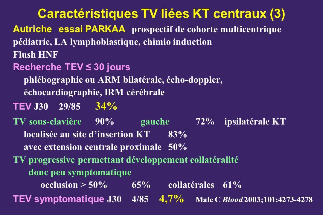 Caractéristiques TV liées KT centraux (3) Autricheessai PARKAA prospectif de cohorte multicentrique pédiatrie, LA lymphoblastique, chimio induction Flush HNF Recherche TEV 30 jours phlébographie ou ARM bilatérale, écho-doppler, échocardiographie, IRM cérébrale TEV J3029/85 34% TV sous-clavière90%gauche72% ipsilatérale KT localisée au site dinsertion KT 83% avec extension centrale proximale 50% TV progressive permettant développement collatéralité donc peu symptomatique occlusion > 50%65%collatérales61% TEV symptomatique J30 4/85 4,7% Male C Blood 2003;101:4273-4278