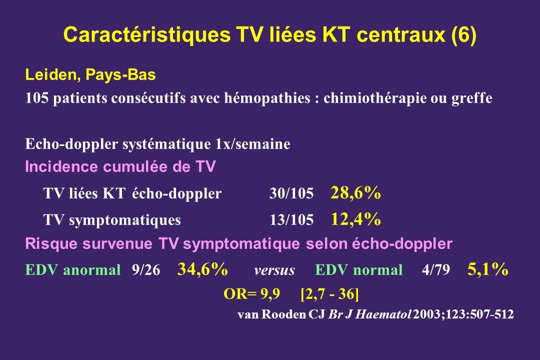 Caractéristiques TV liées KT centraux (6) Leiden, Pays-Bas 105 patients consécutifs avec hémopathies : chimiothérapie ou greffe Echo-doppler systématique 1x/semaine Incidence cumulée de TV TV liées KTécho-doppler30/105 28,6% TV symptomatiques13/105 12,4% Risque survenue TV symptomatique selon écho-doppler EDV anormal9/26 34,6% versusEDV normal4/79 5,1% OR= 9,9[2,7 - 36] van Rooden CJ Br J Haematol 2003;123:507-512