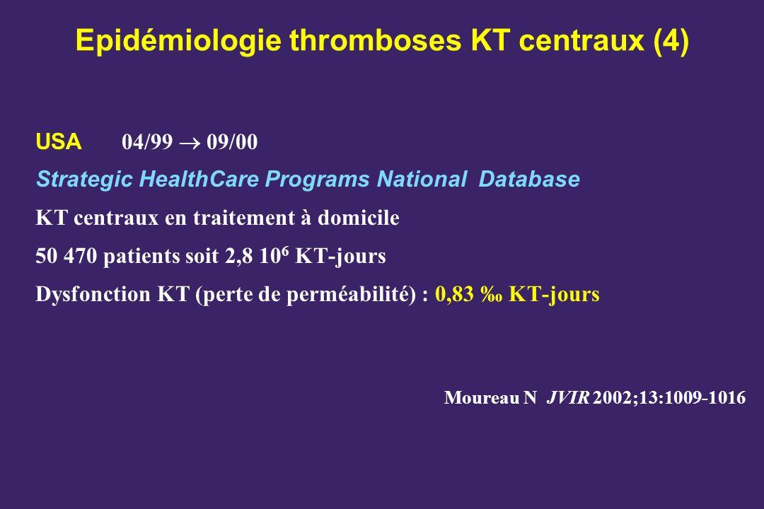 Epidémiologie thromboses KT centraux (4) USA 04/99 09/00 Strategic HealthCare Programs National Database KT centraux en traitement à domicile 50 470 patients soit 2,8 10 6 KT-jours Dysfonction KT (perte de perméabilité) : 0,83 KT-jours Moureau N JVIR 2002;13:1009-1016