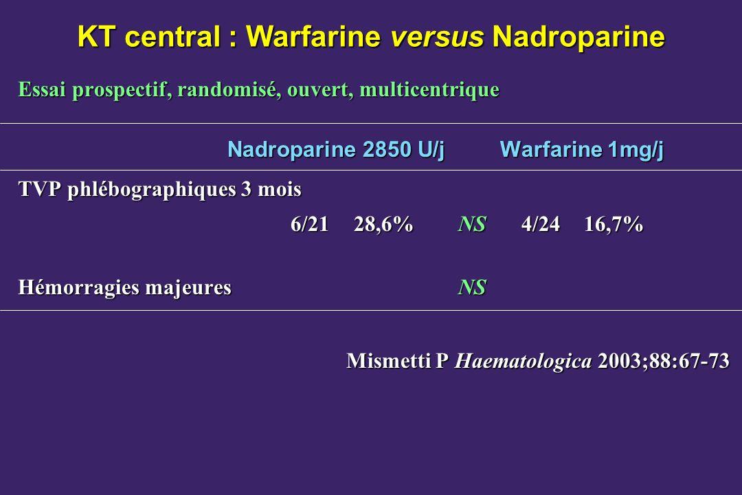 KT central : Warfarine versus Nadroparine Essai prospectif, randomisé, ouvert, multicentrique Nadroparine 2850 U/j Warfarine 1mg/j TVP phlébographique