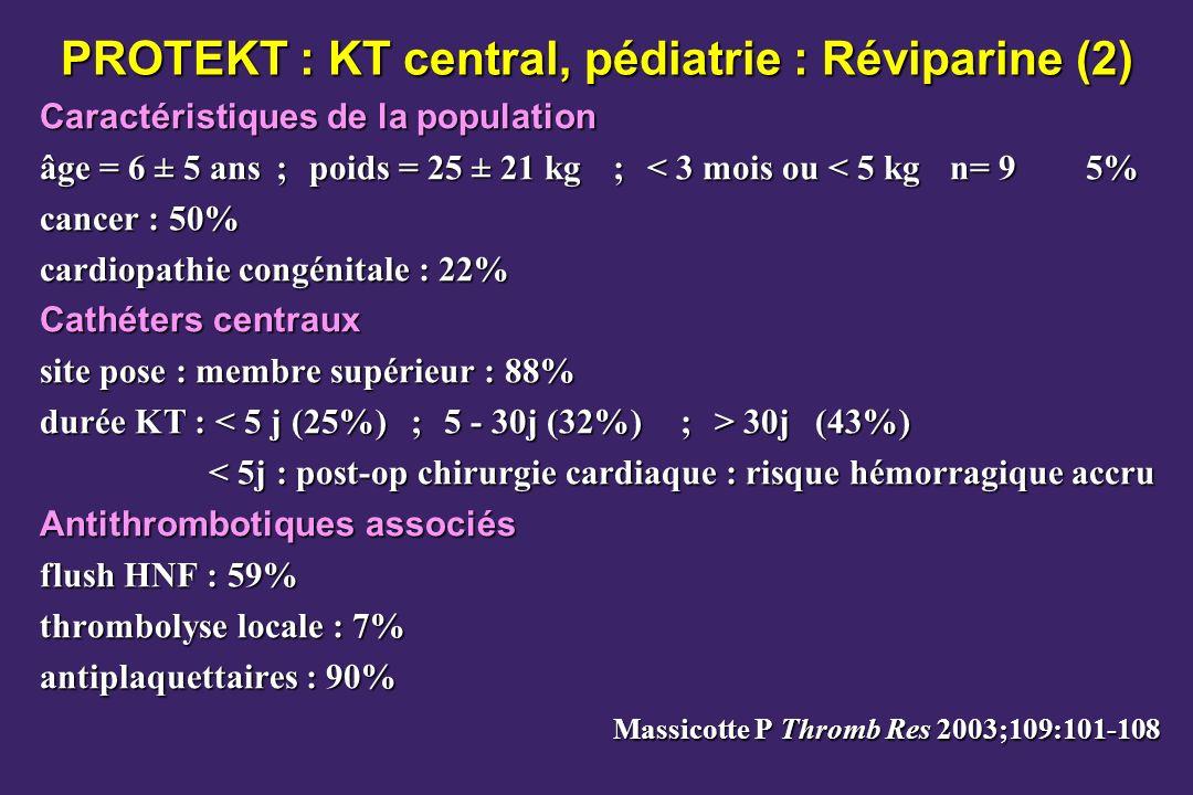 PROTEKT : KT central, pédiatrie : Réviparine (2) Caractéristiques de la population âge = 6 ± 5 ans;poids = 25 ± 21 kg;< 3 mois ou < 5 kg n= 9 5% cancer : 50% cardiopathie congénitale : 22% Cathéters centraux site pose : membre supérieur : 88% durée KT : 30j(43%) < 5j : post-op chirurgie cardiaque : risque hémorragique accru Antithrombotiques associés flush HNF : 59% thrombolyse locale : 7% antiplaquettaires : 90% Massicotte P Thromb Res 2003;109:101-108