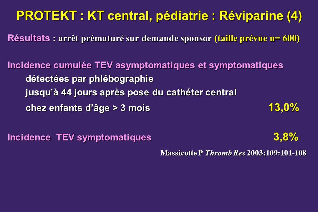 PROTEKT : KT central, pédiatrie : Réviparine (4) Résultats : arrêt prématuré sur demande sponsor (taille prévue n= 600) Incidence cumulée TEV asymptomatiques et symptomatiques détectées par phlébographie jusquà 44 jours après pose du cathéter central chez enfants dâge > 3 mois 13,0% Incidence TEV symptomatiques 3,8% Massicotte P Thromb Res 2003;109:101-108
