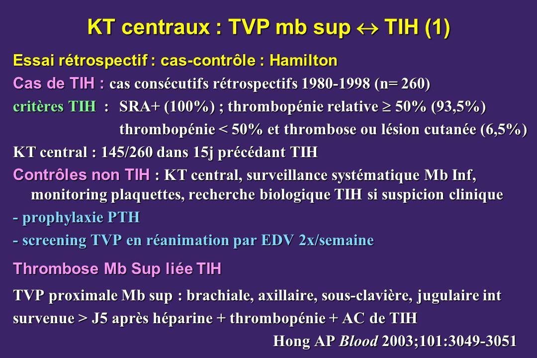 KT centraux : TVP mb sup TIH (1) Essai rétrospectif : cas-contrôle : Hamilton Cas de TIH : cas consécutifs rétrospectifs 1980-1998 (n= 260) critères TIH: SRA+ (100%) ; thrombopénie relative 50% (93,5%) thrombopénie < 50% et thrombose ou lésion cutanée (6,5%) KT central : 145/260 dans 15j précédant TIH Contrôles non TIH : KT central, surveillance systématique Mb Inf, monitoring plaquettes, recherche biologique TIH si suspicion clinique - prophylaxie PTH - screening TVP en réanimation par EDV 2x/semaine Thrombose Mb Sup liée TIH TVP proximale Mb sup : brachiale, axillaire, sous-clavière, jugulaire int survenue > J5 après héparine + thrombopénie + AC de TIH Hong AP Blood 2003;101:3049-3051