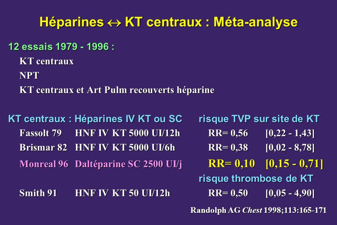 Héparines KT centraux : Méta-analyse 12 essais 1979 - 1996 : KT centraux NPT KT centraux et Art Pulm recouverts héparine KT centraux : Héparines IV KT