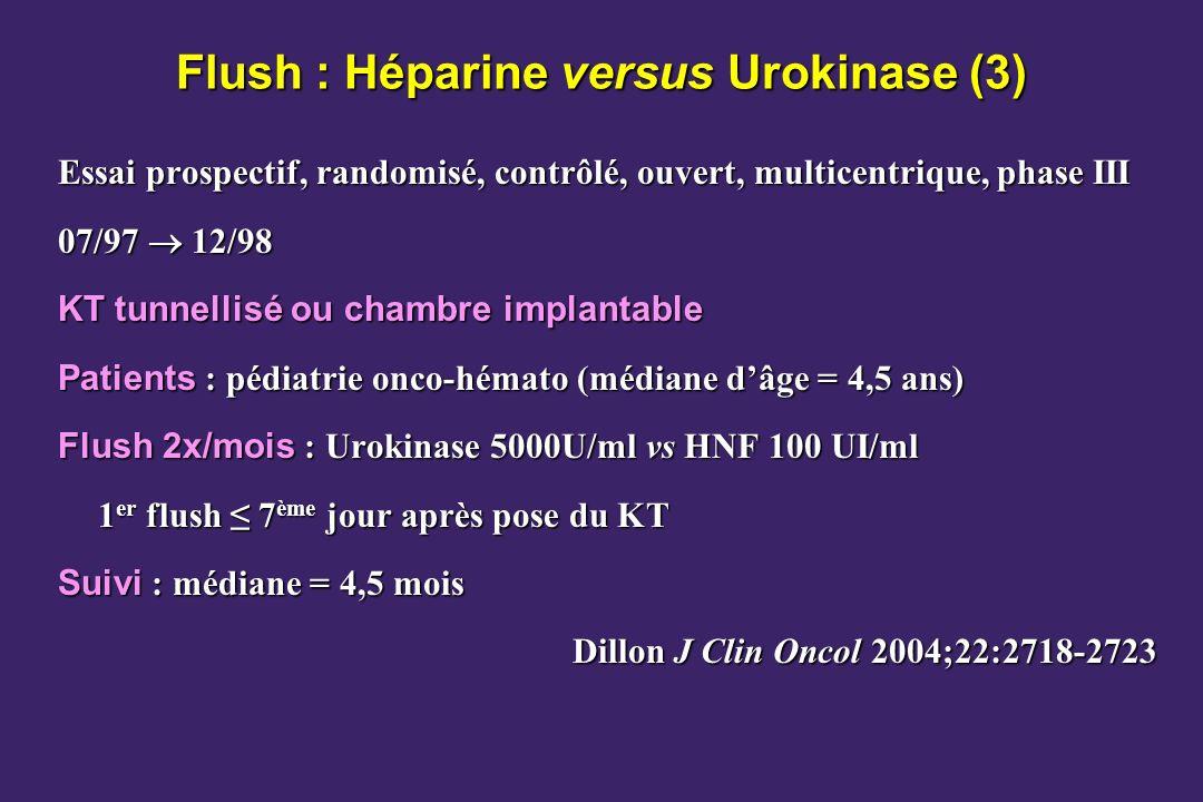 Flush : Héparine versus Urokinase (3) Essai prospectif, randomisé, contrôlé, ouvert, multicentrique, phase III 07/97 12/98 KT tunnellisé ou chambre implantable Patients : pédiatrie onco-hémato (médiane dâge = 4,5 ans) Flush 2x/mois : Urokinase 5000U/ml vs HNF 100 UI/ml 1 er flush 7 ème jour après pose du KT Suivi : médiane = 4,5 mois Dillon J Clin Oncol 2004;22:2718-2723