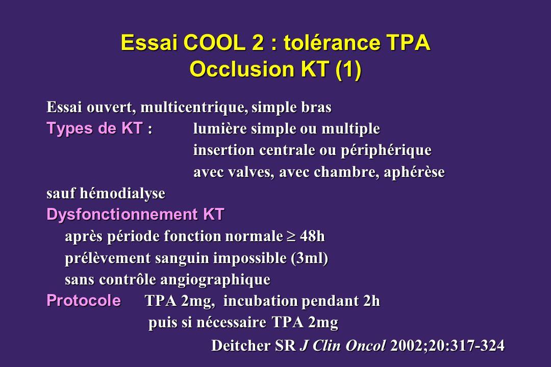 Essai COOL 2 : tolérance TPA Occlusion KT (1) Essai ouvert, multicentrique, simple bras Types de KT : lumière simple ou multiple insertion centrale ou