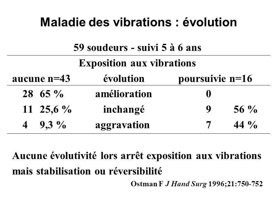 59 soudeurs - suivi 5 à 6 ans Exposition aux vibrations aucune n=43 évolutionpoursuivie n=16 2865 % amélioration0 1125,6 % inchangé956 % 49,3 % aggrav