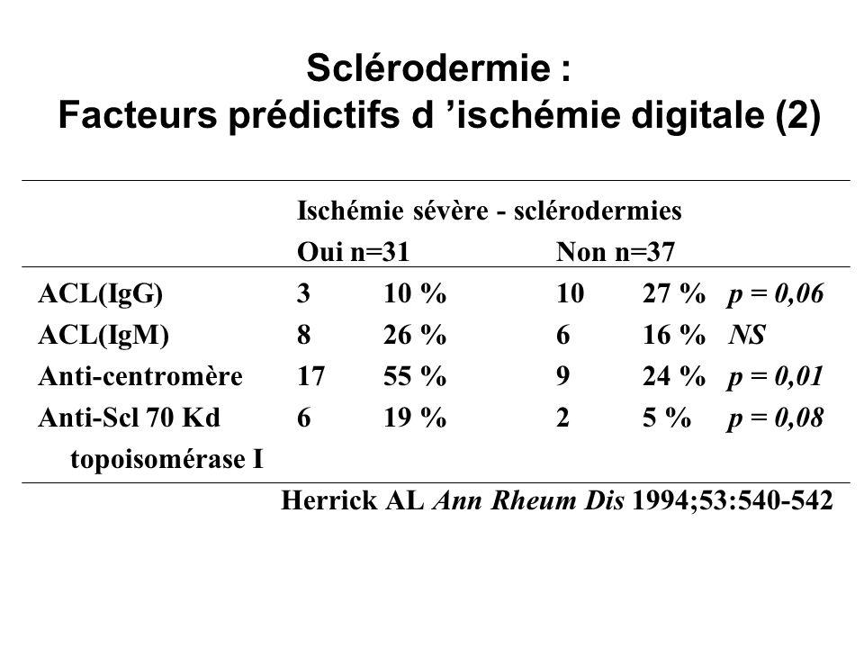 Sclérodermie : Facteurs prédictifs d ischémie digitale (2) Ischémie sévère - sclérodermies Oui n=31Non n=37 ACL(IgG)310 %1027 %p = 0,06 ACL(IgM)826 %6