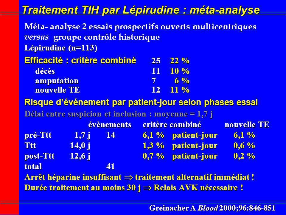 Traitement TIH par Lépirudine : méta-analyse Méta- analyse 2 essais prospectifs ouverts multicentriques versus groupe contrôle historique Lépirudine (