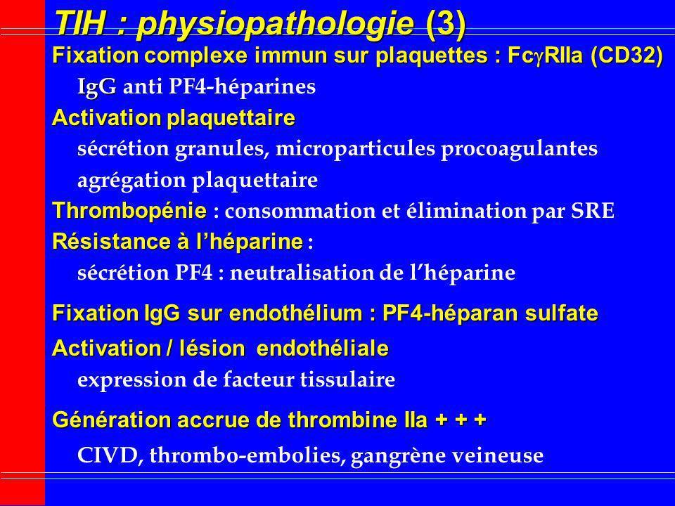 TIH : physiopathologie (3) Fixation complexe immun sur plaquettes : Fc RIIa (CD32) IgG IgG anti PF4-héparines Activation plaquettaire sécrétion granul