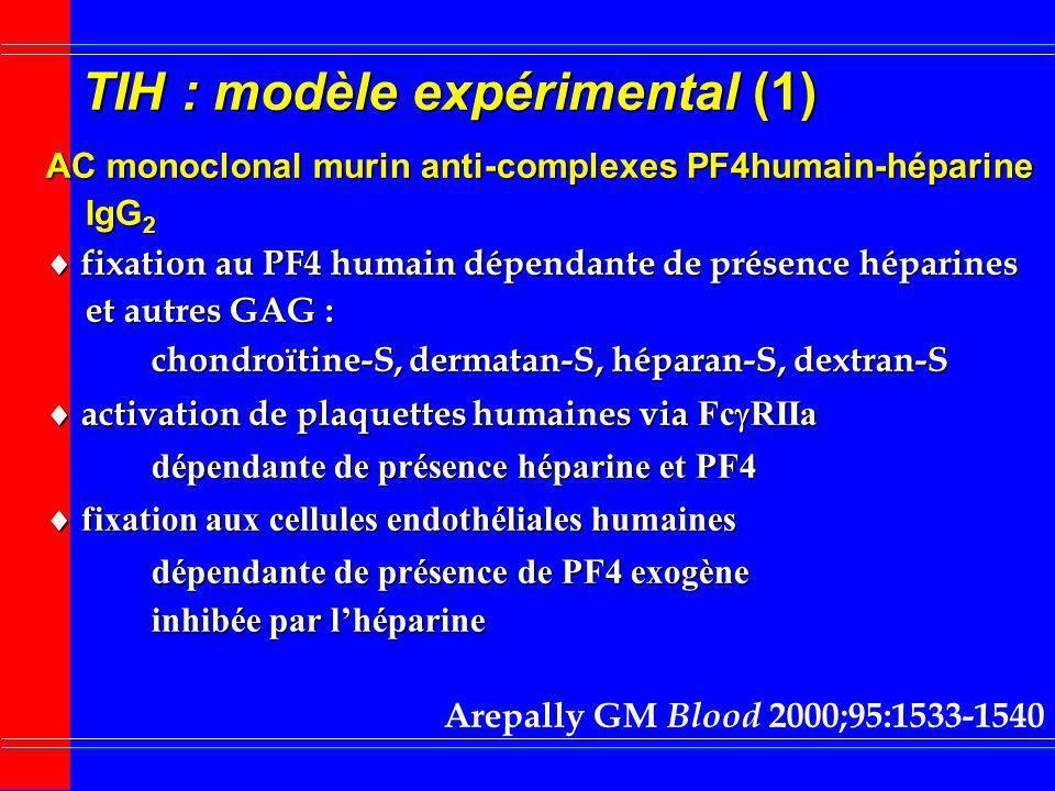 TIH : modèle expérimental (1) AC monoclonal murin anti-complexes PF4humain-héparine IgG 2 fixation au PF4 humain dépendante de présence héparines fixa