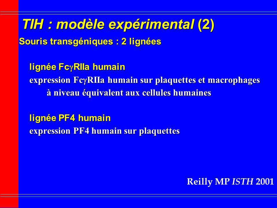 TIH : modèle expérimental (2) Souris transgéniques : 2 lignées lignée Fc RIIa humain expression Fc RIIa humain sur plaquettes et macrophages à niveau