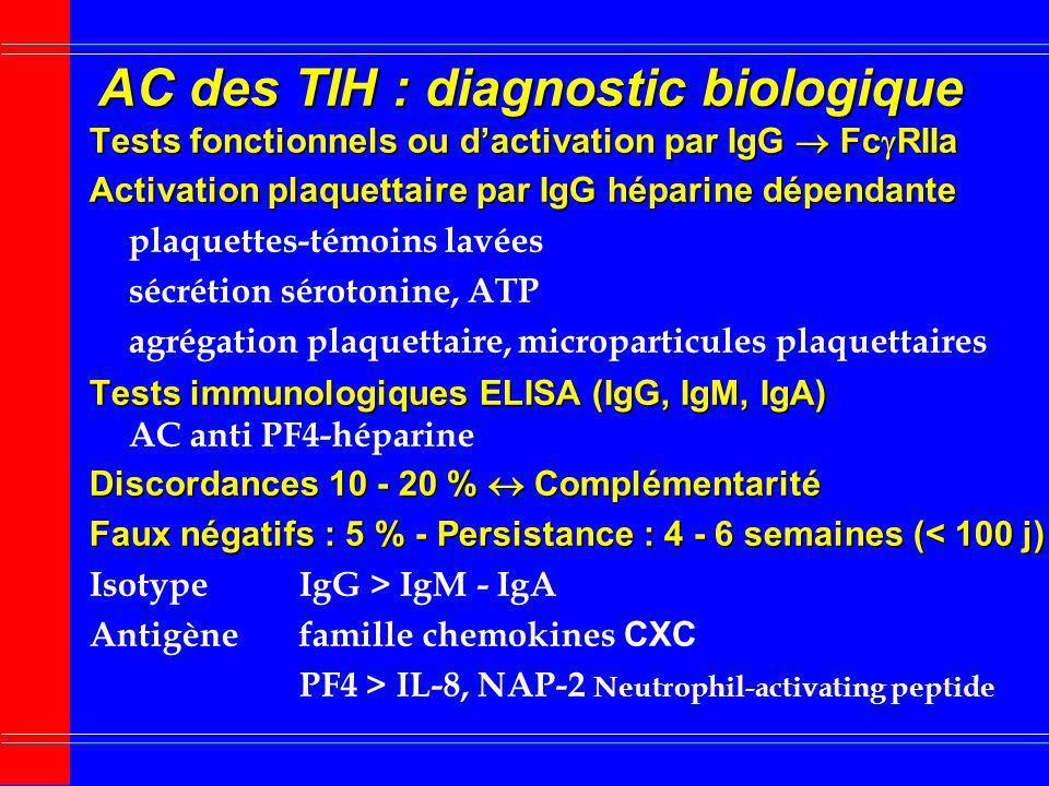 AC des TIH : diagnostic biologique Tests fonctionnels ou dactivation par IgG Fc RIIa Activation plaquettaire par IgG héparine dépendante plaquettes-té