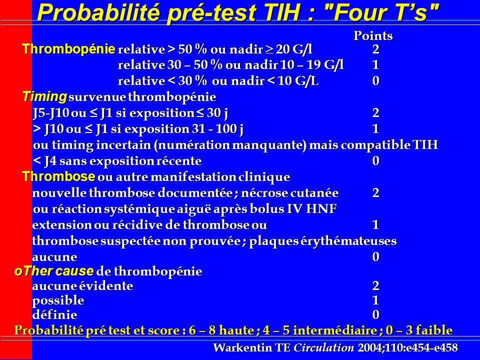 Probabilité pré-test TIH :