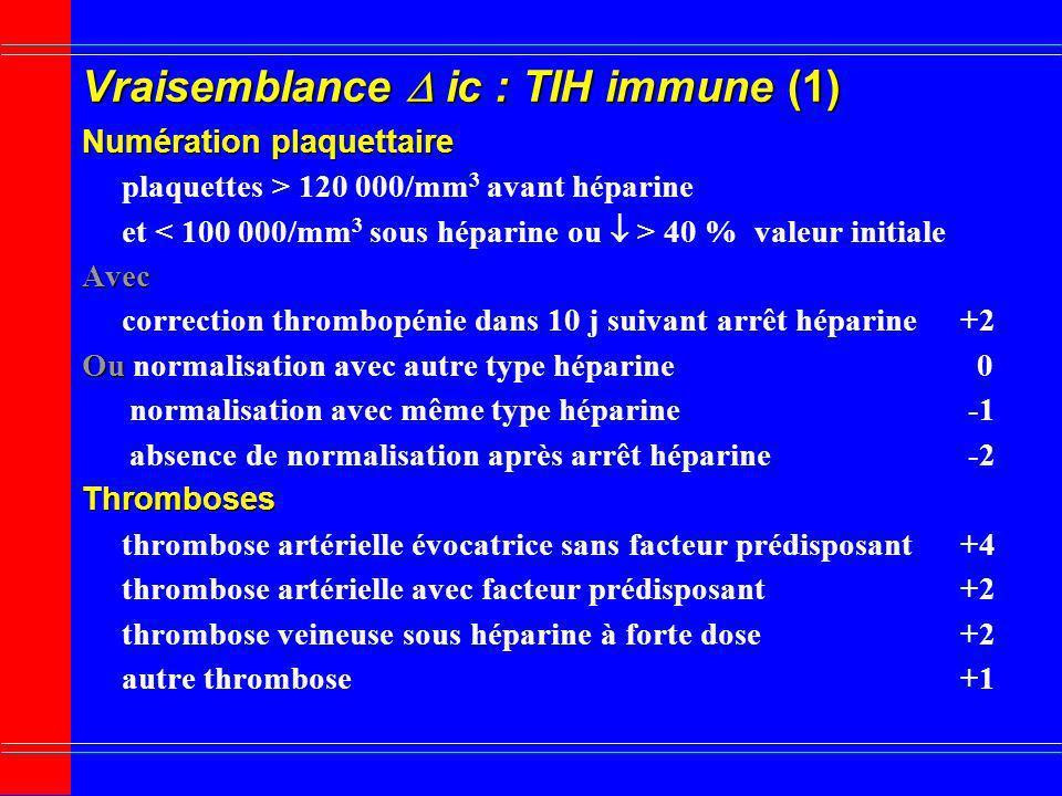 Vraisemblance ic : TIH immune (1) Numération plaquettaire plaquettes > 120 000/mm 3 avant héparine et 40 % valeur initialeAvec correction thrombopénie
