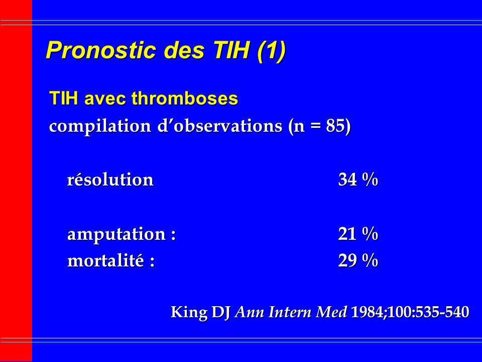 Pronostic des TIH (2) Série rétrospective TIH (n = 127) : 1980 - 1994 TIH avec thrombose : n= 65 (51 %) décès : 13 / 65 (20 %) TIH isolée : n= 62 (49 %) risque cumulé thrombose J30 : 53 % malgré arrêt héparine 20 / 3655 % malgré arrêt héparine 20 / 3655 % malgré substitution héparine par warfarine 10 / 2148 % décès : 13 / 62 (21 %) dont EP fatale 3 / 62 (5 %) Warkentin TE Am J Med 1996;101:502-507