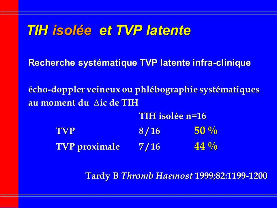 Vraisemblance ic : TIH immune (1) Numération plaquettaire plaquettes > 120 000/mm 3 avant héparine et 40 % valeur initialeAvec correction thrombopénie dans 10 j suivant arrêt héparine+2 Ou Ou normalisation avec autre type héparine 0 normalisation avec même type héparine -1 absence de normalisation après arrêt héparine -2Thromboses thrombose artérielle évocatrice sans facteur prédisposant+4 thrombose artérielle avec facteur prédisposant+2 thrombose veineuse sous héparine à forte dose+2 autre thrombose+1