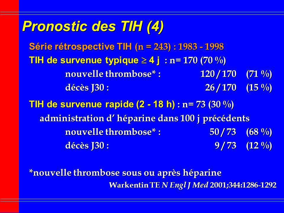 Probabilité pré-test TIH : Four Ts Points Thrombopénie relative > 50 % ou nadir 20 G/l2 Thrombopénie relative > 50 % ou nadir 20 G/l2 relative 30 – 50 % ou nadir 10 – 19 G/l1 relative < 30 %ou nadir < 10 G/L0 Timing survenue thrombopénie Timing survenue thrombopénie J5-J10 ou J1 si exposition 30 j2 > J10 ou J1 si exposition 31 - 100 j 1 ou timing incertain (numération manquante) mais compatible TIH < J4 sans exposition récente0 Thrombose ou autre manifestation clinique Thrombose ou autre manifestation clinique nouvelle thrombose documentée ; nécrose cutanée2 ou réaction systémique aiguë après bolus IV HNF extension ou récidive de thrombose ou1 thrombose suspectée non prouvée ; plaques érythémateuses aucune0 oTher cause de thrombopénie aucune évidente2 possible1 définie0 Probabilité pré test et score : 6 – 8 haute ; 4 – 5 intermédiaire ; faible 0 - 3 Warkentin TE Circulation 2004;110:e454-e458