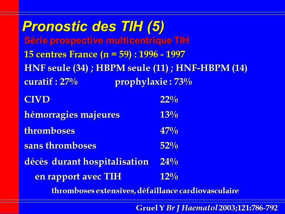 Pronostic des TIH (5) HNF seule (34) ; HBPM seule (11) ; HNF-HBPM (14) curatif : 27%prophylaxie: 73% HBPM seule HNF seule délai survenue14j [7 - 48j] p=0,03 9j [1 - 26j] délai > 15j5/1145% p=0,01 3/349% durée surveillance thrombopénie sévère < 15 000/mm 3 3/1127% p=0,04 1/343% thromboses3/1128% NS 15/3444% délai correction thrombopénie > 100 000/mm 3 5j NS 3j Gruel Y Br J Haematol 2003;121:786-792