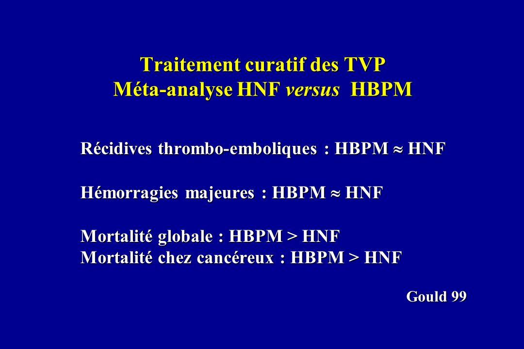 Traitement curatif des TVP Méta-analyse HNF versus HBPM Récidives thrombo-emboliques : HBPM HNF Hémorragies majeures : HBPM HNF Mortalité globale : HB
