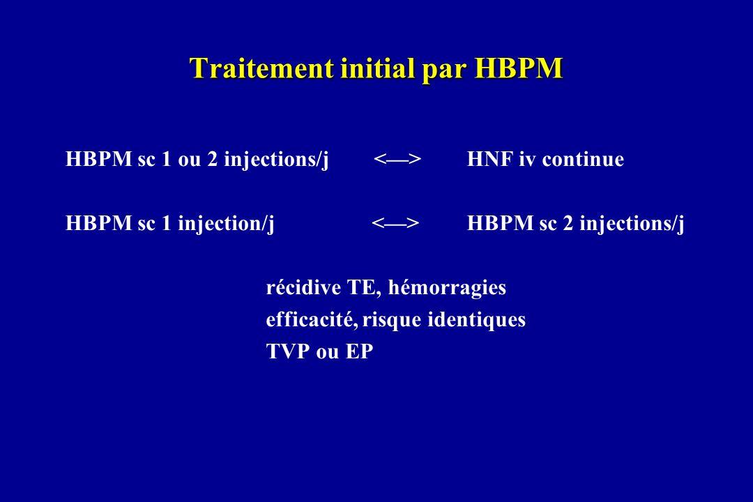 Traitement initial par HBPM HBPM sc 1 ou 2 injections/j <>HNF iv continue HBPM sc 1 injection/j <>HBPM sc 2 injections/j récidive TE, hémorragies effi