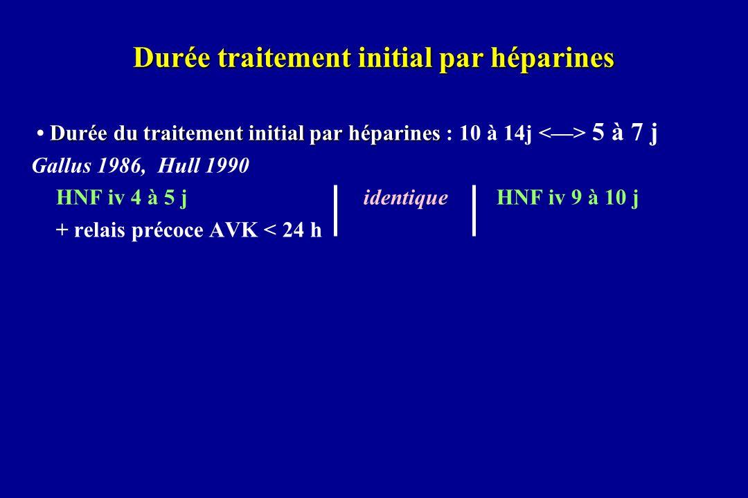 Durée traitement initial par héparines Durée du traitement initial par héparines Durée du traitement initial par héparines : 10 à 14j <> 5 à 7 j Gallu