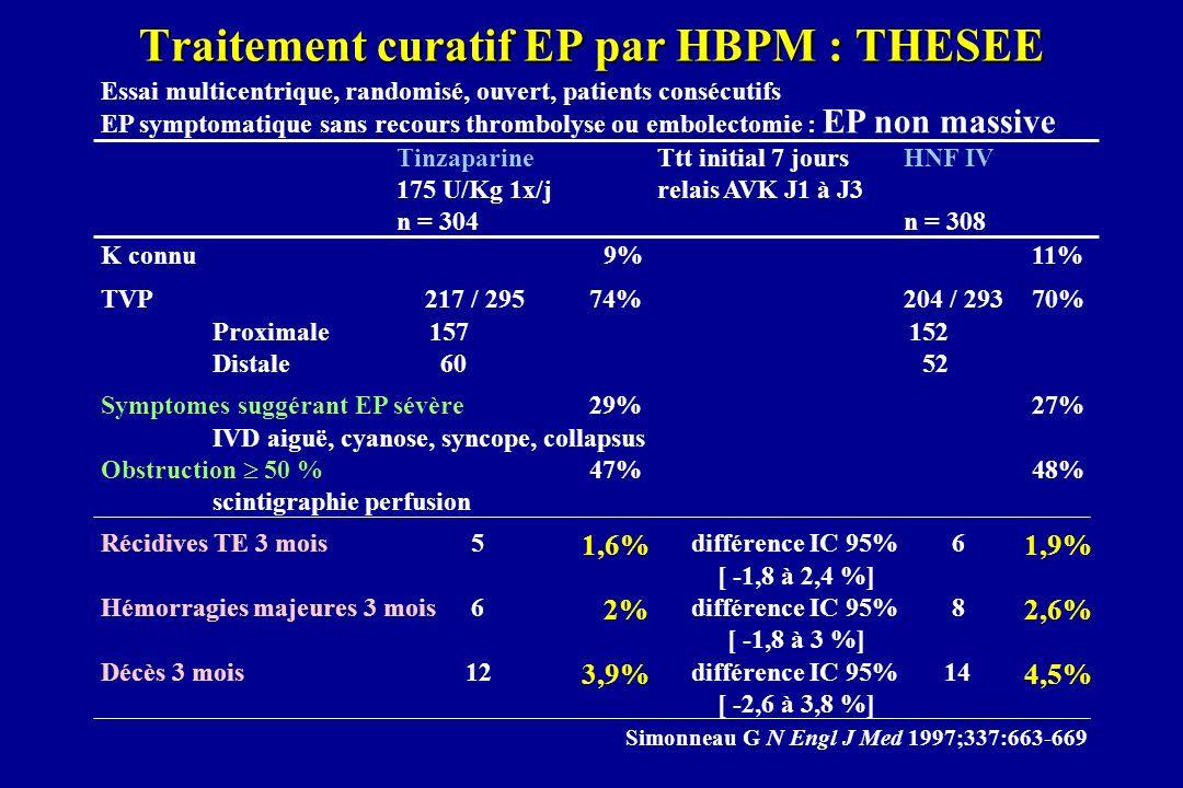 Traitement curatif EP par HBPM : THESEE Essai multicentrique, randomisé, ouvert, patients consécutifs EP symptomatique sans recours thrombolyse ou emb