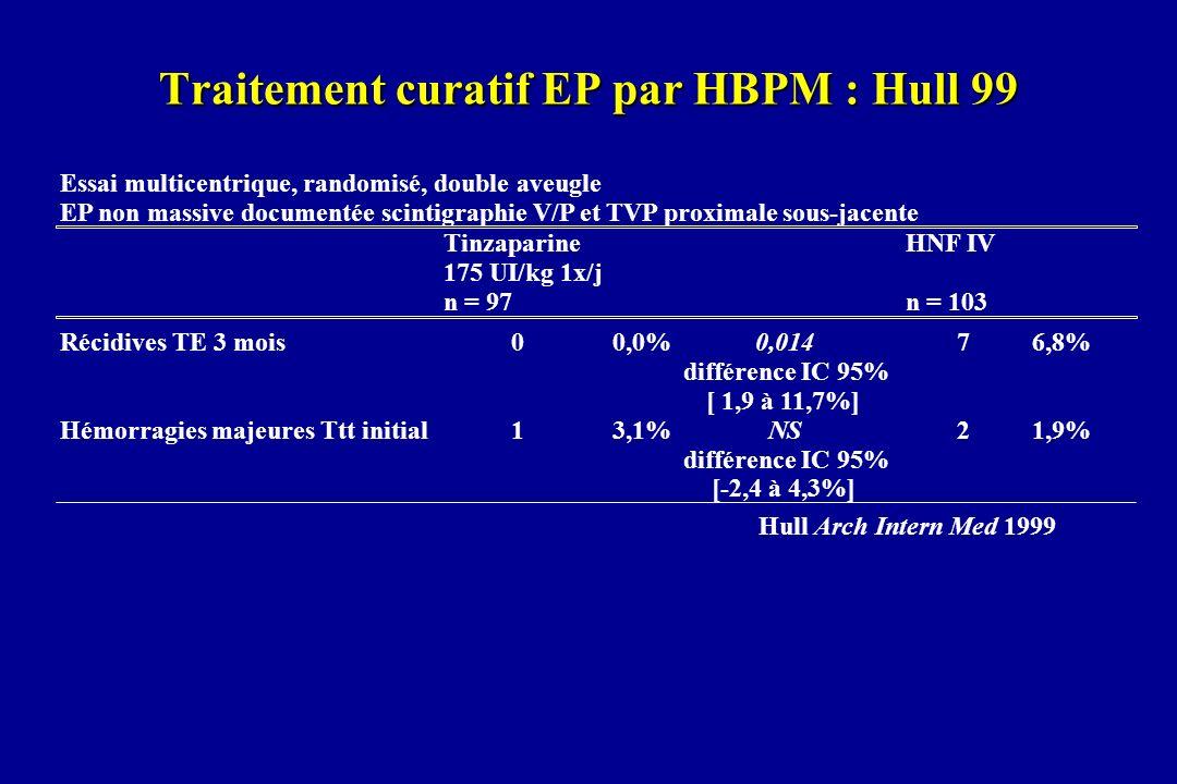 Traitement curatif EP par HBPM : Hull 99 Essai multicentrique, randomisé, double aveugle EP non massive documentée scintigraphie V/P et TVP proximale
