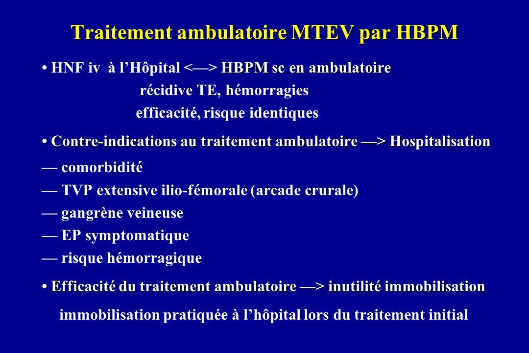 Traitement ambulatoire MTEV par HBPM HBPM sc en ambulatoire HNF iv à lHôpital <> HBPM sc en ambulatoire récidive TE, hémorragies efficacité, risque id