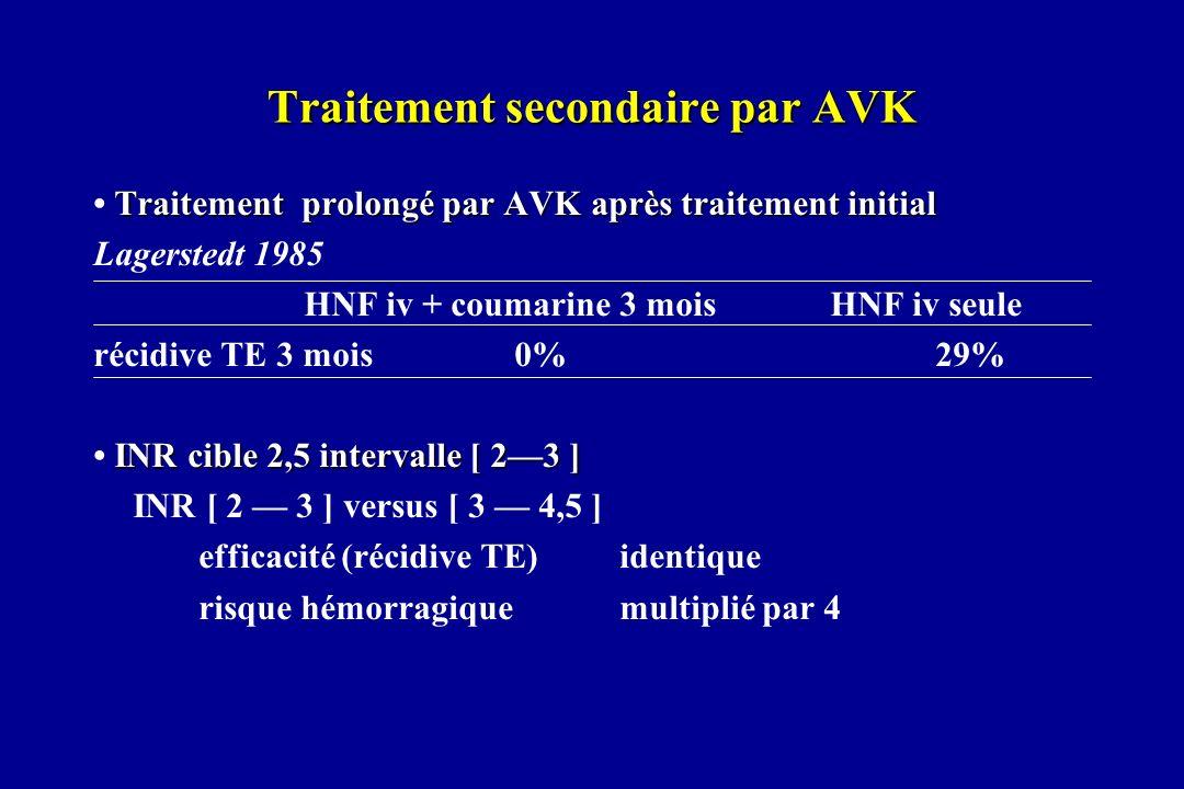 Traitement secondaire par AVK Traitement prolongé par AVK après traitement initial Lagerstedt 1985 HNF iv + coumarine 3 moisHNF iv seule récidive TE 3