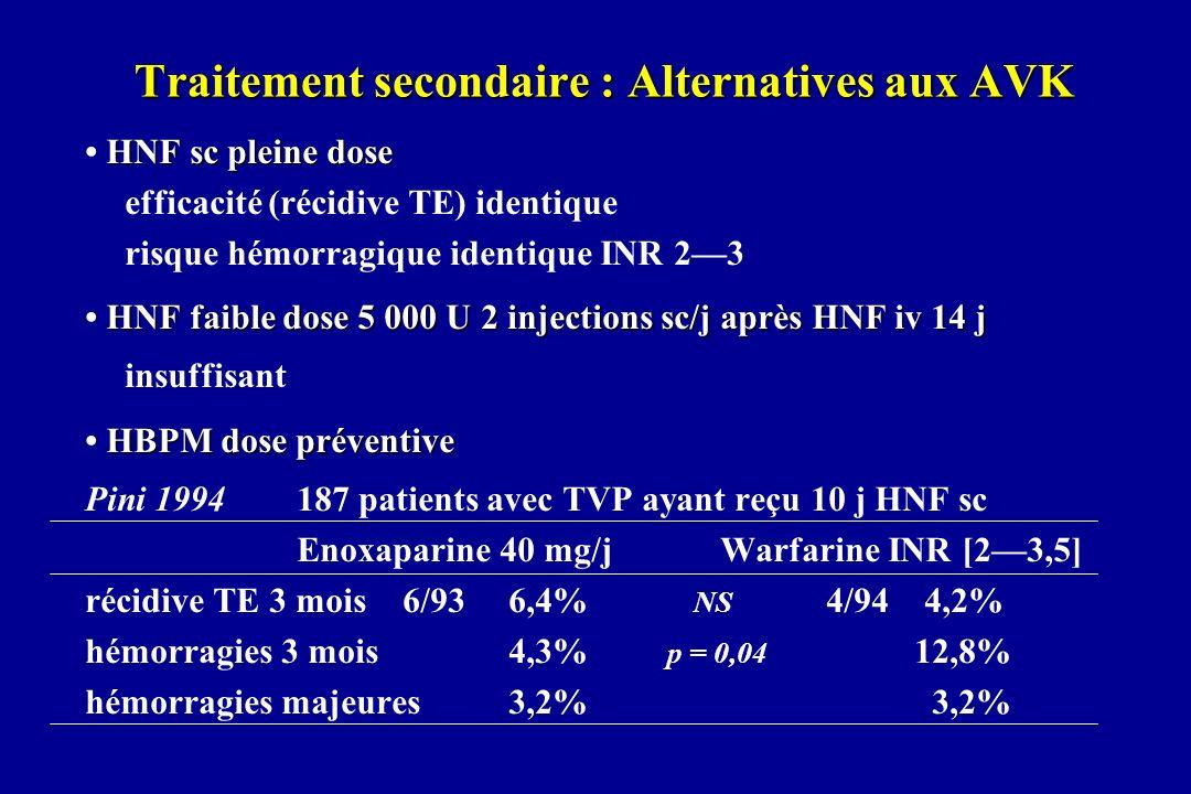 HNF sc pleine dose efficacité (récidive TE) identique risque hémorragique identique INR 23 HNF faible dose 5 000 U 2 injections sc/j après HNF iv 14 j