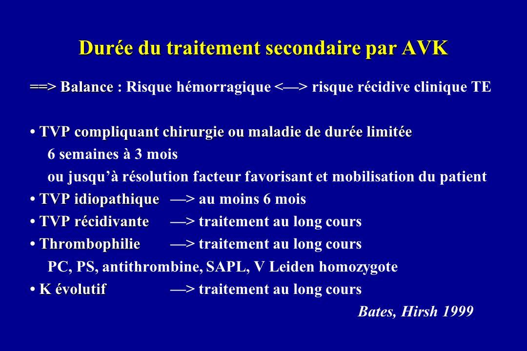 Durée du traitement secondaire par AVK ==> Balance ==> Balance : Risque hémorragique <> risque récidive clinique TE TVP compliquant chirurgie ou malad