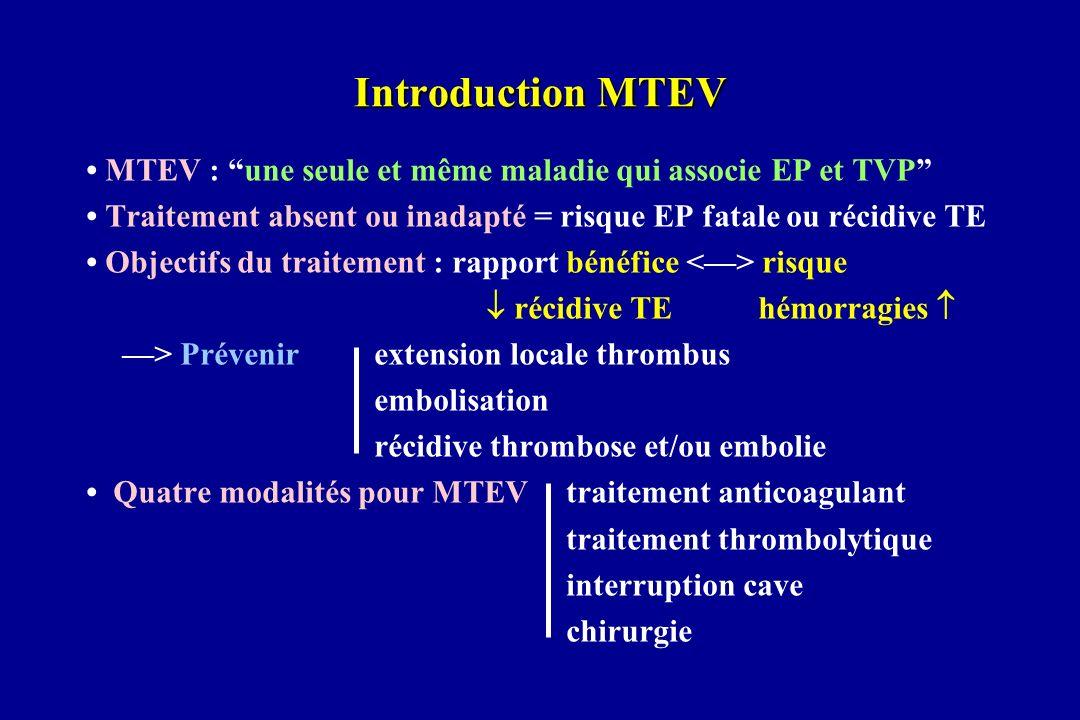 Traitement secondaire par AVK Traitement prolongé par AVK après traitement initial Lagerstedt 1985 HNF iv + coumarine 3 moisHNF iv seule récidive TE 3 mois0%29% INR cible 2,5 intervalle [ 23 ] INR [ 2 3 ] versus [ 3 4,5 ] efficacité (récidive TE) identique risque hémorragiquemultiplié par 4