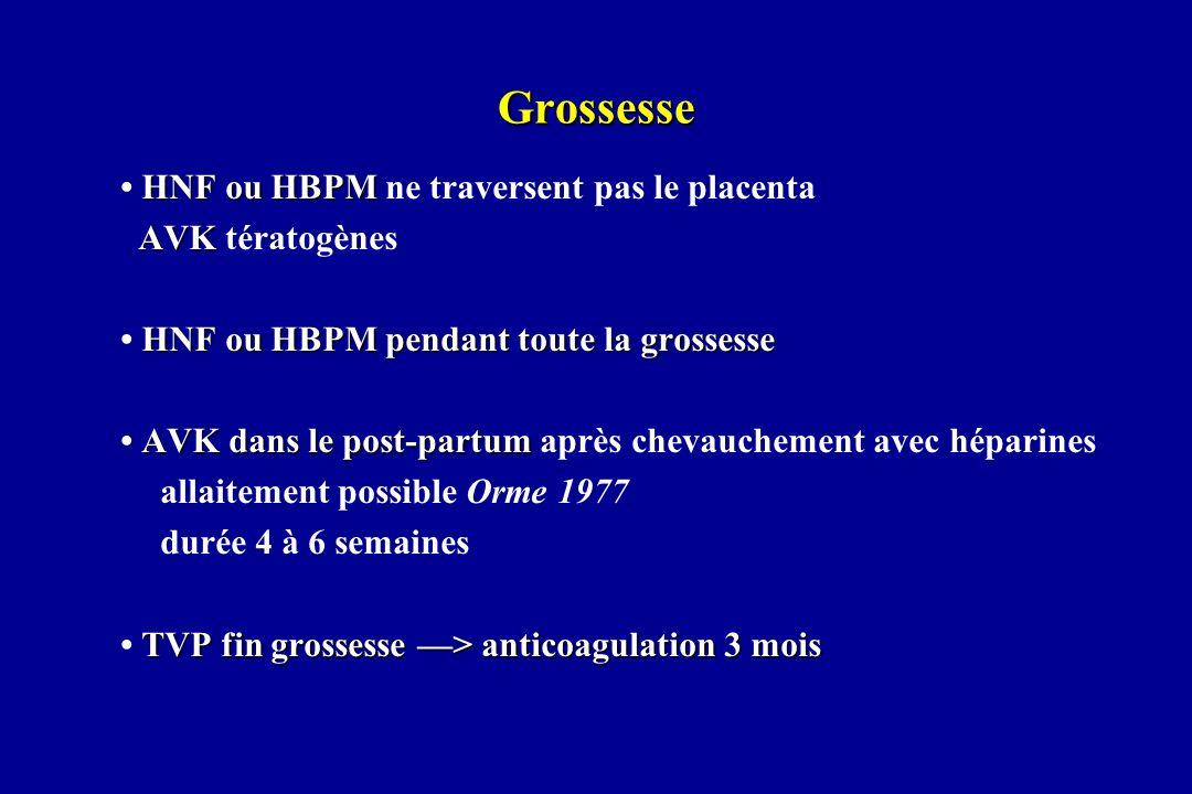 Grossesse HNF ou HBPM HNF ou HBPM ne traversent pas le placenta AVK AVK tératogènes HNF ou HBPM pendant toute la grossesse AVK dans le post-partum AVK