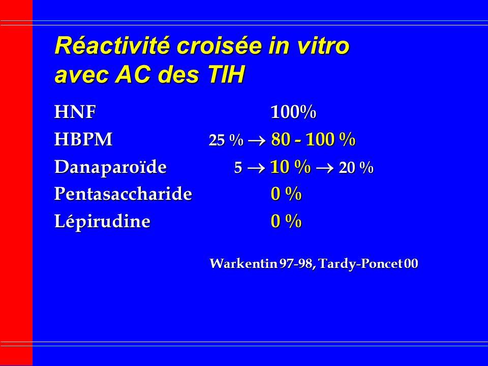 Traitement anticoagulant initial alternatif aux héparines But : bloquer la génération de thrombine IIa Glycoaminoglycannes ä Glycoaminoglycannes Danap
