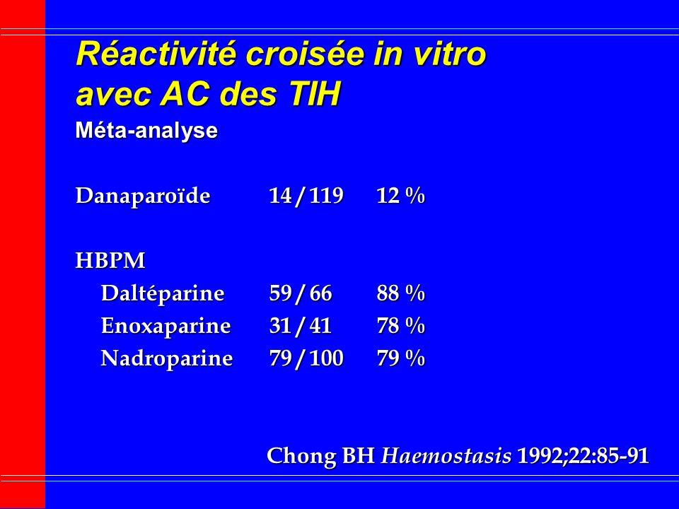 Réactivité croisée in vitro avec AC des TIH HNF 100% HBPM 25 % 80 - 100 % Danaparoïde 5 10 % 20 % Pentasaccharide0 % Lépirudine0 % Warkentin 97-98, Ta