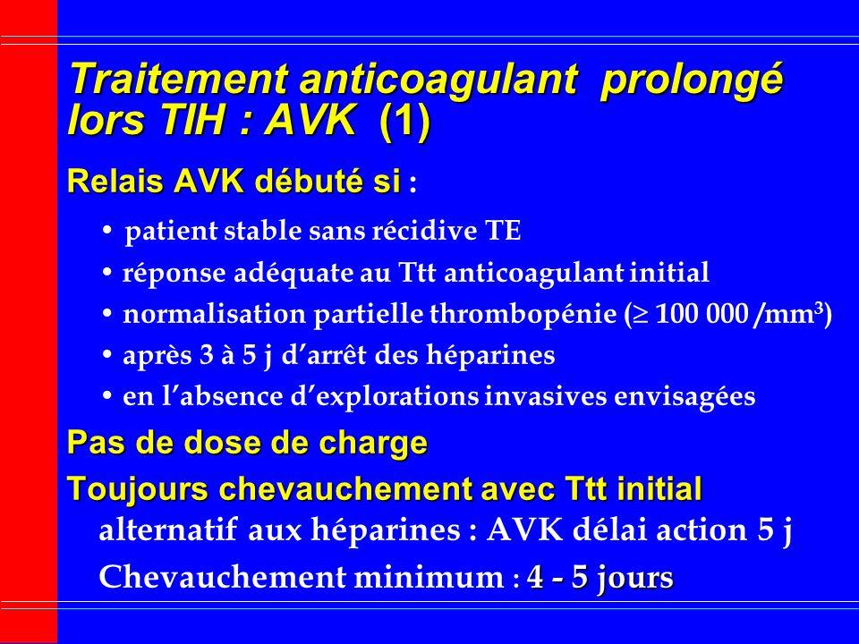 Réactivité croisée in vitro avec AC des TIH Méta-analyse Danaparoïde14 / 11912 % HBPM Daltéparine59 / 6688 % Enoxaparine31 / 4178 % Nadroparine79 / 10