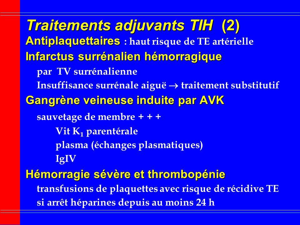 Traitements adjuvants TIH (1) en complément du Ttt anticoagulant initial Thrombolyse Thrombolyse ne limite pas la génération de IIa association avec T
