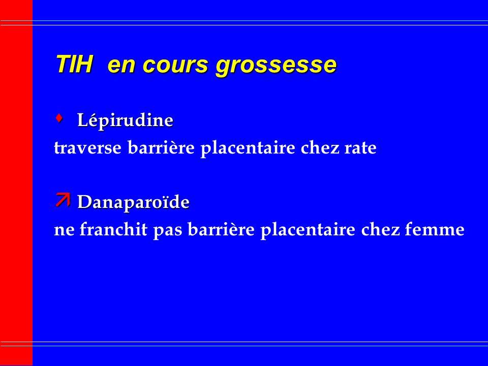Antiplaquettaires et TIH Thiénopyridines : Clopidogrel, Ticlopidine in vitro et ex vivo Activation plaquettaire par Ac IgG de TIH Activation plaquetta