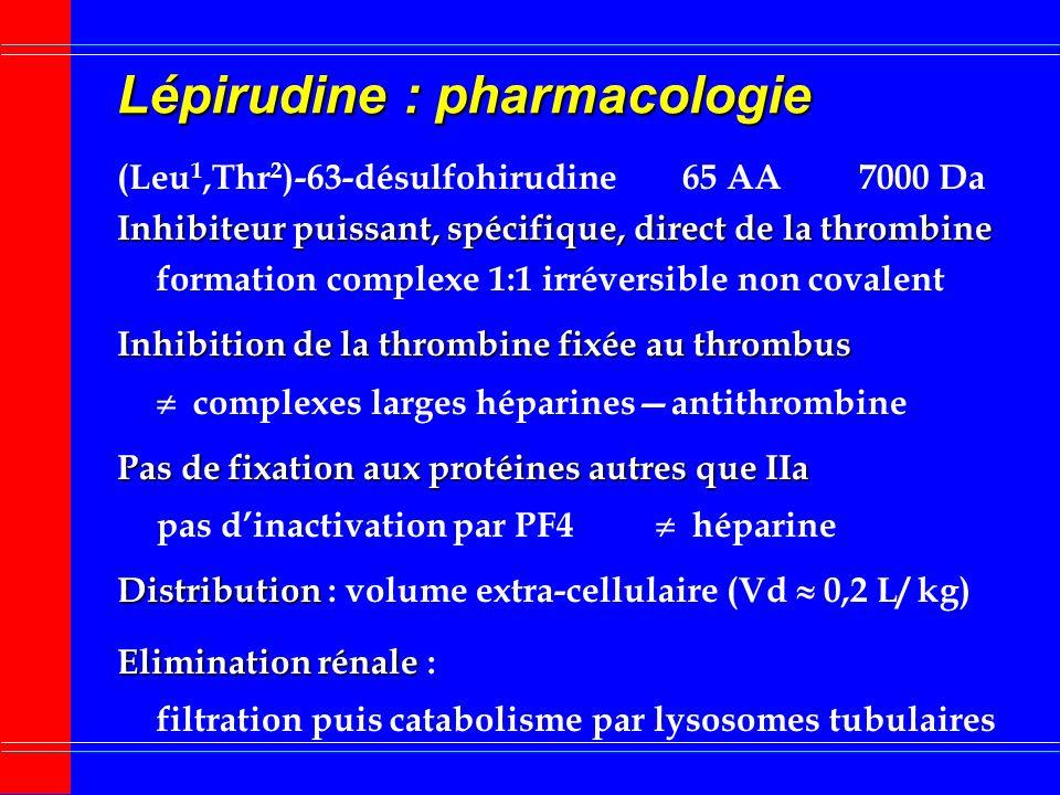 Chirurgie cardiaque ou vasculaire chez patient avec ATCD de TIH Nécessité de neutralisation Danaparoïde, Lépirudine Danaparoïde, Lépirudine : aucun an