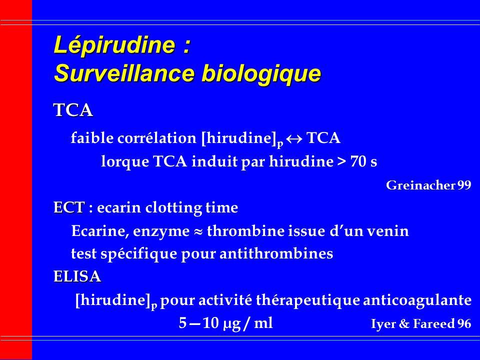 Lépirudine : pharmacologie (Leu 1,Thr 2 )-63-désulfohirudine 65 AA 7000 Da Inhibiteur puissant, spécifique, direct de la thrombine formation complexe