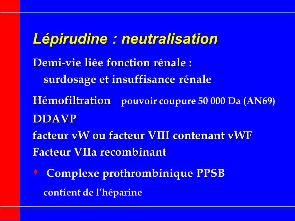 Lépirudine : Surveillance biologique TCA faible corrélation [hirudine] p TCA lorque TCA induit par hirudine > 70 s Greinacher 99 ECT ECT : ecarin clot