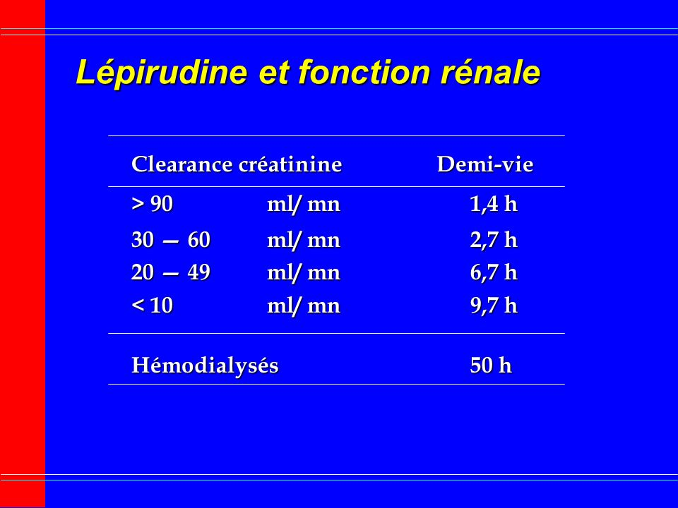 Lépirudine : immunogénicité (2) Réexposition à la Lépirudine Sur 13 patients 1 cas de réaction allergique modérée lors du 2ème traitement